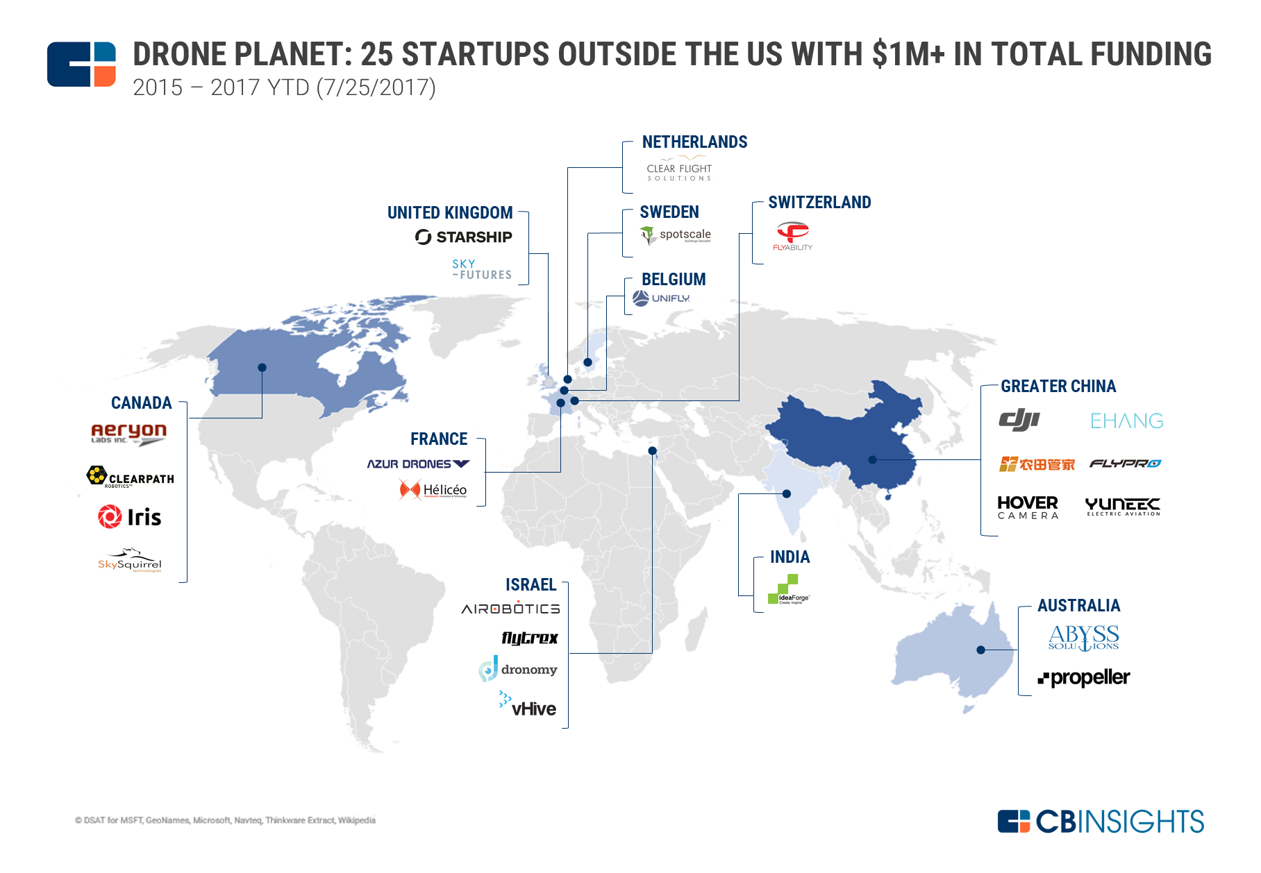 In The Map Below We Identified Private Active Drone Companies Outside The Us That Have 1m In Total Disclosed Funding And That Have Raised An Equity Round